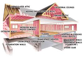 home insulation supplies