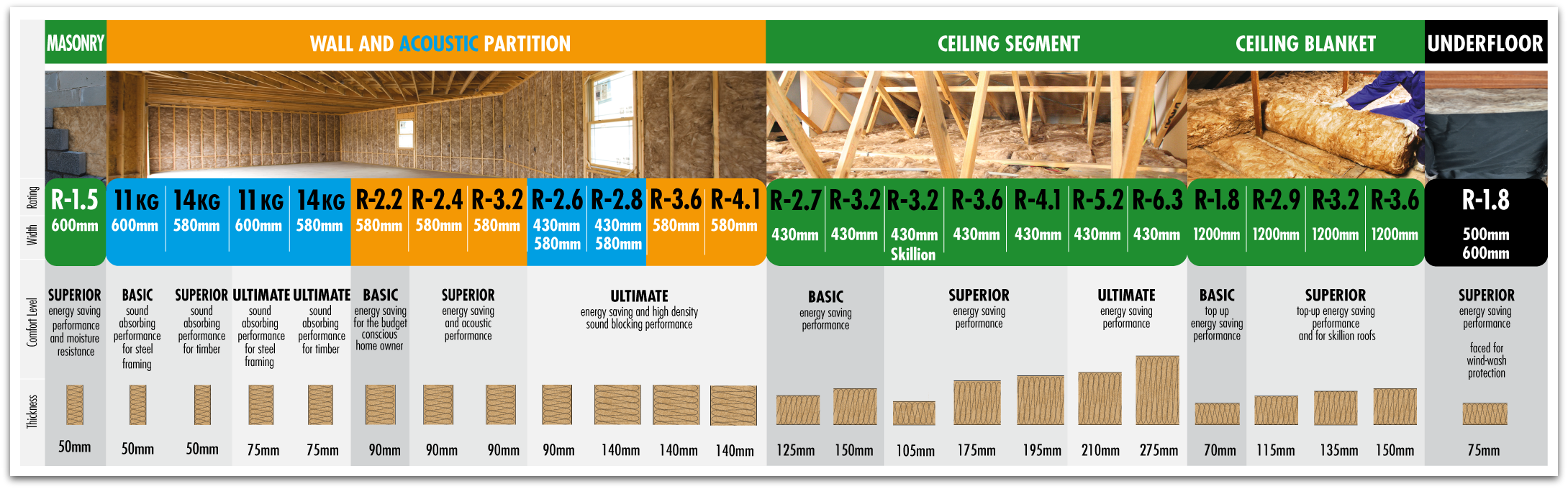 knauf insulation product matrkx
